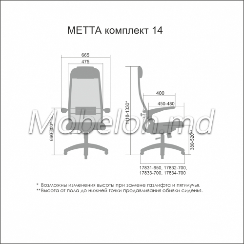 METTA 14